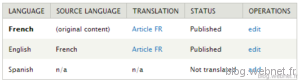 drupal-multilingue-image-19