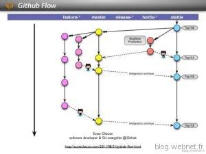 githubflow-2